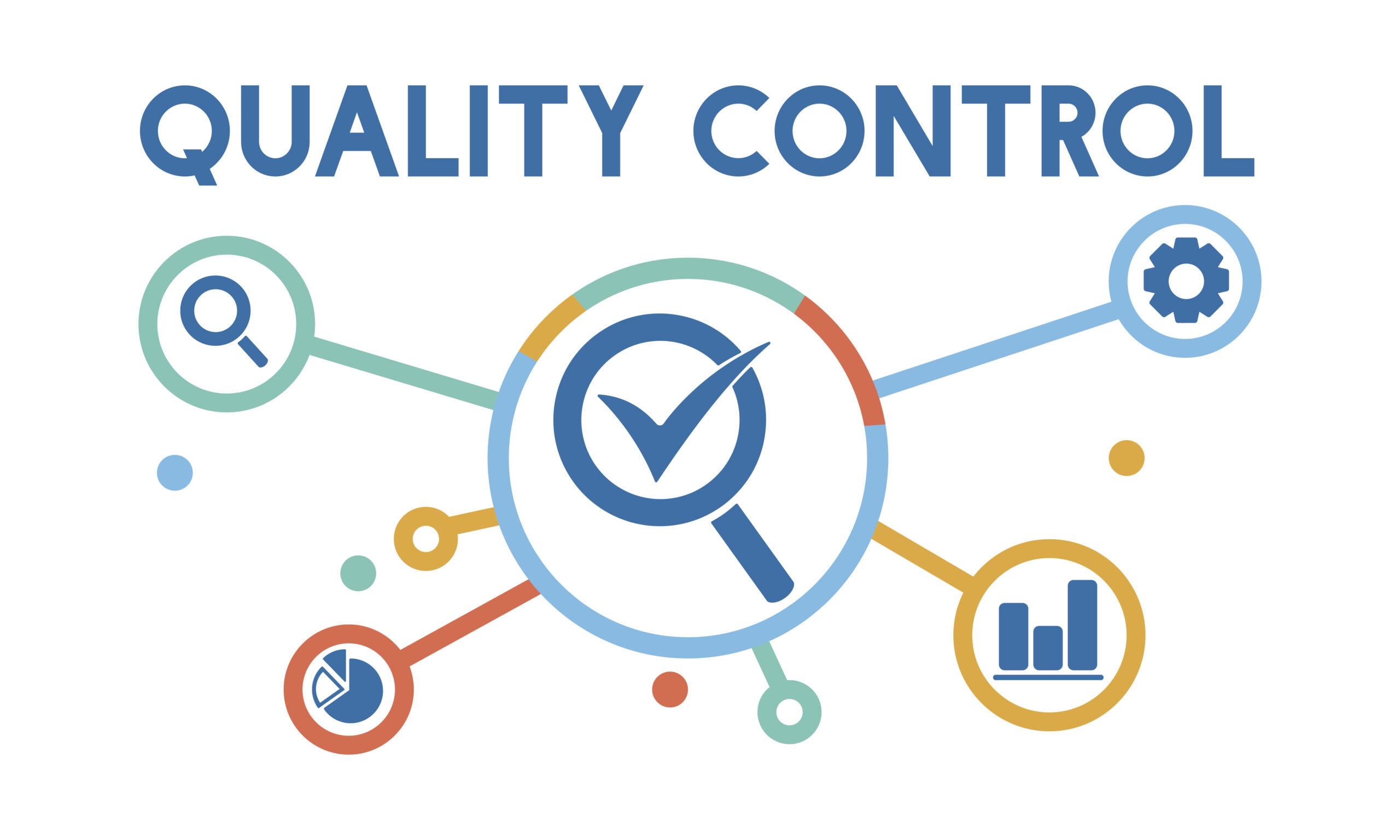 Quality Control And Process Guidelines
